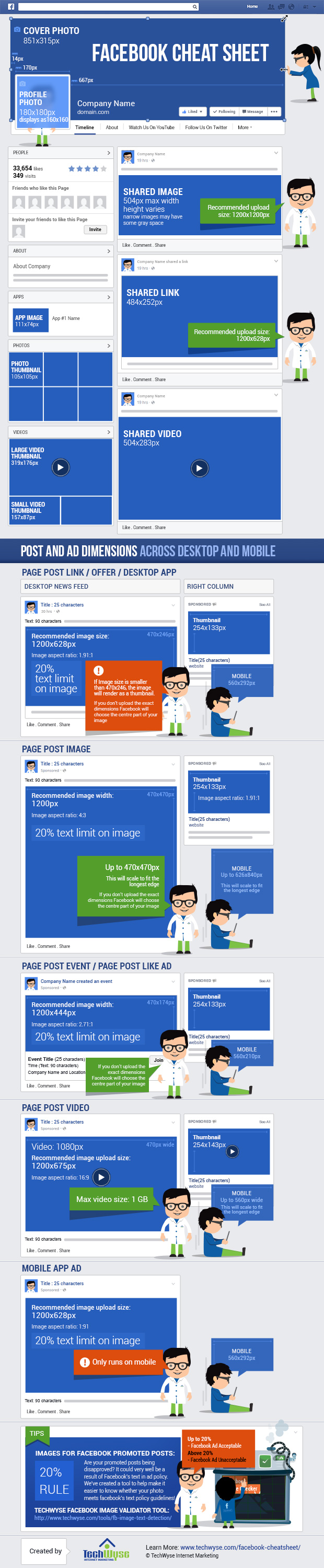 2015 Facebook Cheat Sheet – All Sizes, Dimensions, and Guidelines ...